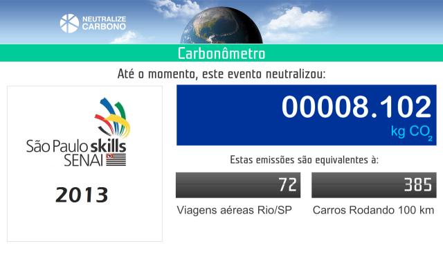 Carbonometro